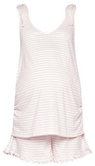 Dorothy Perkins Womens Dp Maternity Pink Stripe Pyjama Set, Pink