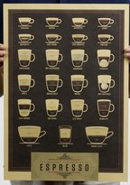 Fange Ratio Coffee Poster Antique Vintage Old Style Decorative Poster Print Coffee Shop Wall Decor Decals