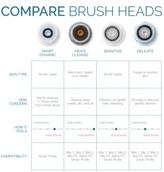 clarisonic Replacement Brush Head For Delicate Skin