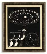 Bed Bath & Beyond Solar System 3 Framed Art