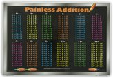 Painless Learning Addition Tables Placemat