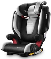 Recaro Monza Nova 2 with Seatfix (Graphite) by