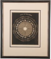 Rejuvenation Framed Astronomical Engraving Zodiac c1900