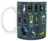 Star Wars Glossary Mug, Multi-Colour