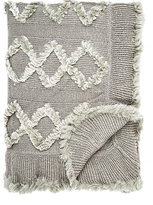 Adrienne Landau Fur-Detailed Knit Throw-GREY