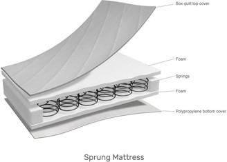 O Baby Sprung Cot Mattress 120x60cm