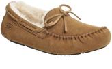 Ugg Australia Olsen Slippers
