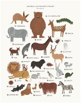 Rifle Paper Co. Animal Alphabet Chart