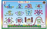 Tot Talk Count Bugs Placemat