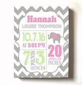 MuralMax Personalized Stretched Canvas Birth Announcement Gift, Custom Baby Name, Date, Weight Stats, Newborn Elephant Nursery Wall Art Decor, High Quality 100% Wooden Frame Construction, Ready To Hang 20X24