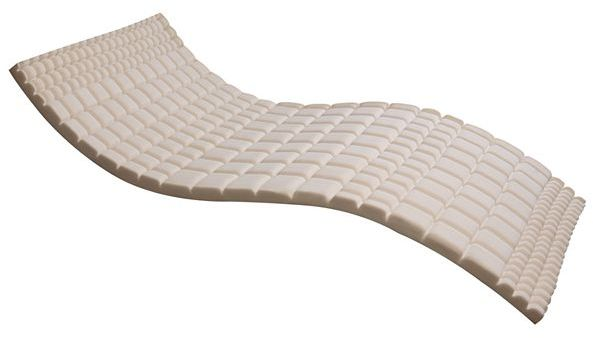 Isotonic structure memory foam mattress topper