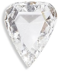 Loquet London Birthstone charm - April 'Forever' Diamond