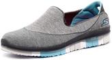 Skechers Go Flex Charcoal/Blue
