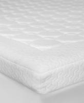 """Sensorpedic 3.5"""" Memory Foam Micro-Coil Full Mattress Topper"""