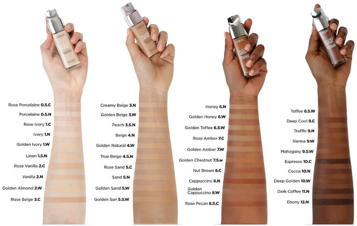 L'Oreal True Match Liquid Foundation with SPF and Hyaluronic Acid 30ml (Various Shades) - Rose Ivory