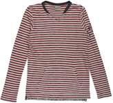 Scotch Shrunk SCOTCH & SHRUNK T-shirts - Item 12037616