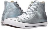 Converse Chuck Taylor® All Star® Metallic Canvas Hi