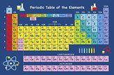 """Fun Rugs Periodic Table Of Elements 5'3""""x7'6"""" Area Rug"""