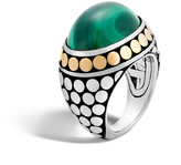 John Hardy Dome Ring with Turquoise