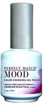 Le Chat LECHAT Perfect Match Mood Gel Polish, Crimson Nightfall, 0.500 Ounce