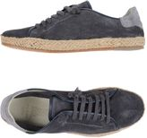 N.D.C. Made By Hand Espadrilles - Item 11195810