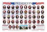 PAINLESS LEARNING PLACEMATS-Presidents-Placemat