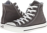 Converse Chuck Taylor All Star Core Hi Classic Shoes