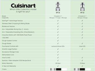 Cuisinart 14-c. Elite Collection Elite Food Processor, White