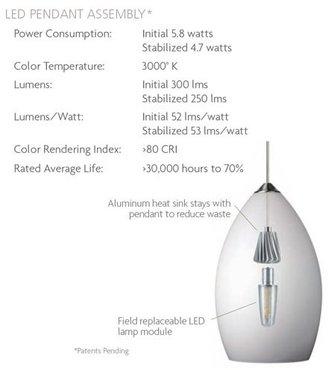 Tech Lighting Cone Pendant