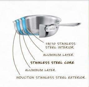 All-Clad 13-in. Stainless Steel Stainless French Skillet with Lid