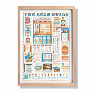 Stuart Gardiner - The Beer Guide A2 Print